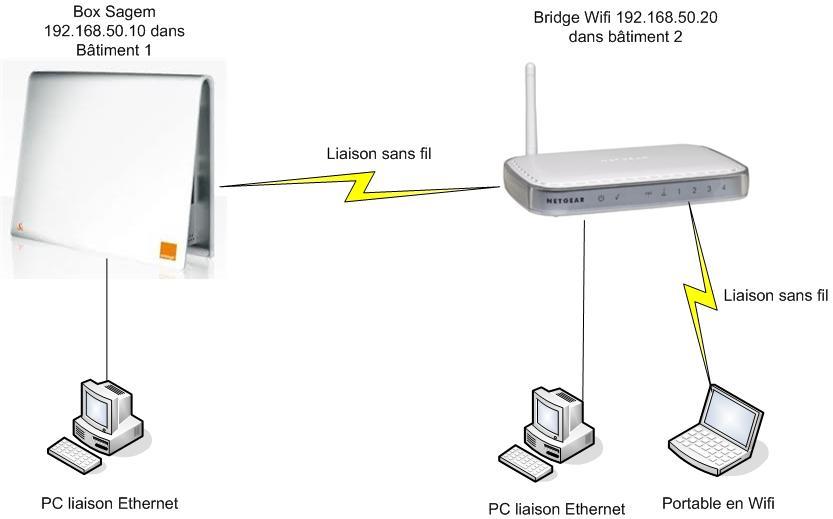 forum wifi: