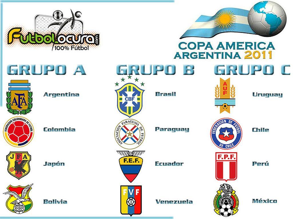2011 Copa Am�rica Group C